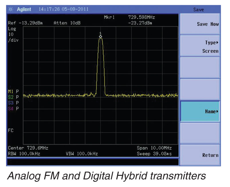 Analog FM and Digital Wireless Transmitter Chart