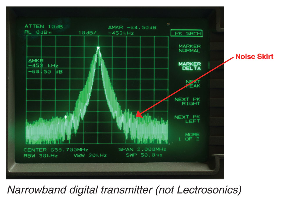 Narrowband Digital Transmitter Noise Skirt