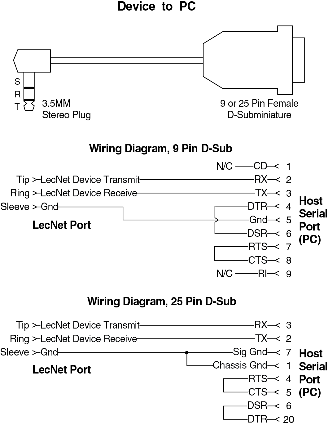 21529 1 Europe Wiring Diagram Usb To Rs232 1serialcable