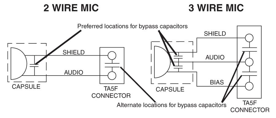UHF Transmitter 5-pin Input Jack WiringLectrosonics