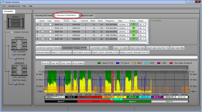 Wireless Designer™ Overview