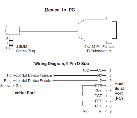 rs232 cable wiring diagrams rh lectrosonics com RS232 Cable Wiring rs232 wiring diagram pdf
